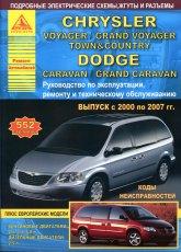 Chrysler Voyager / Grand Voyager, Dodge Caravan 2000-2007 г.в. Руководство по ремонту, эксплуатации и техническому обслуживанию. - артикул:442