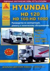 Hyundai HD120 / HD160 / HD1000 с 1997 / 2004 / 2009 г.в. Руководство по эксплуатации, ремонту и техническому обслуживанию. - артикул:4464