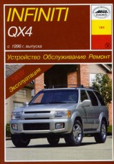 Infiniti QX4 с 1996 г.в. Руководство по ремонту, эксплуатации и техническому обслуживанию. - артикул:2179