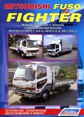 Mitsubishi Fuso Fighter 1990-1999 г.в. Руководство по ремонту, эксплуатации и техническому обслуживанию. - артикул:3424