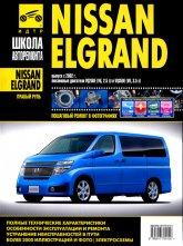 Nissan Elgrand с 2002 г.в. Руководство по ремонту, эксплуатации и техническому обслуживанию. - артикул:2257